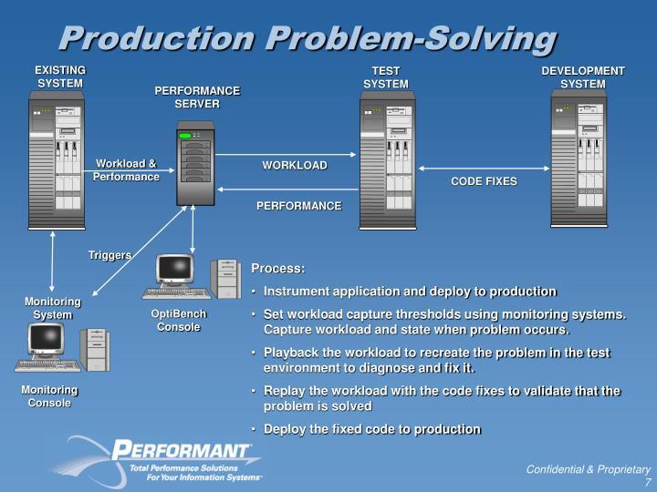 Production Problem-Solving