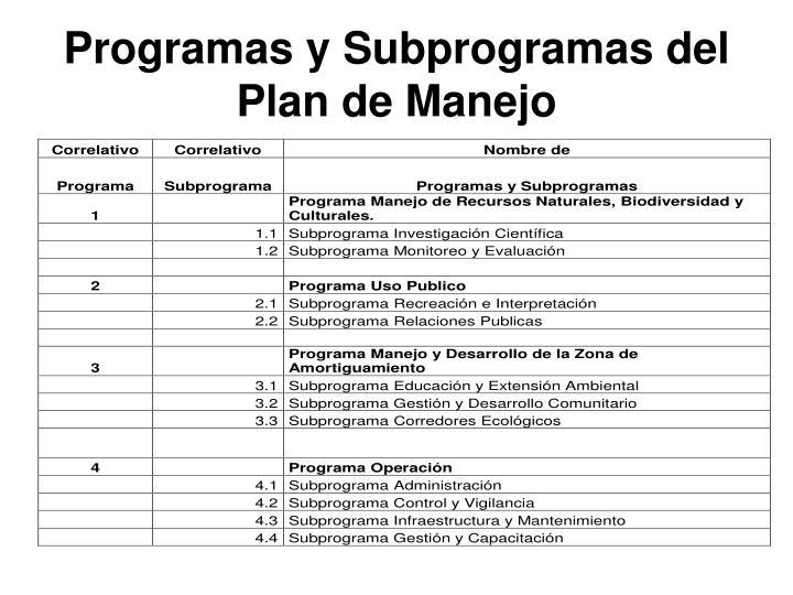 Programas y Subprogramas del Plan de Manejo