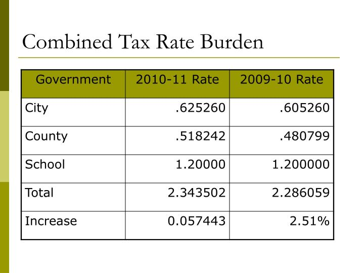 Combined Tax Rate Burden