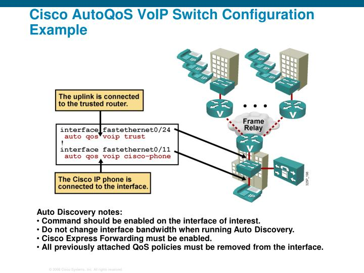 Cisco AutoQoS VoIP Switch Configuration Example