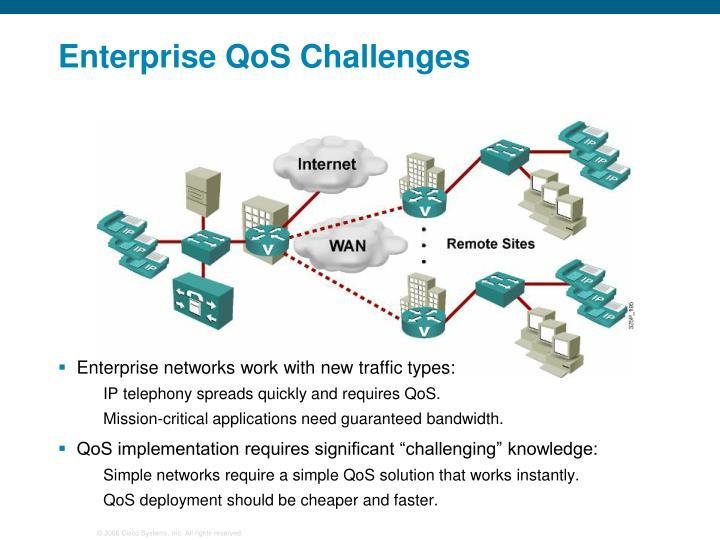 Enterprise QoS Challenges