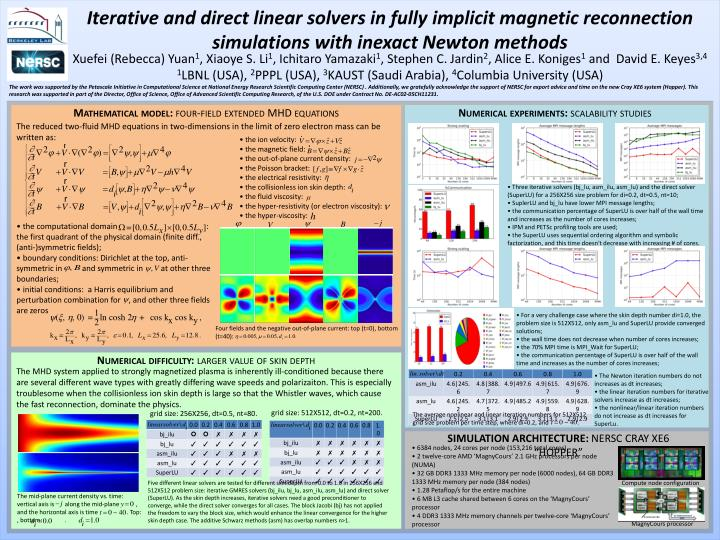 Iterative and direct linear solvers in fully implicit magnetic reconnection simulations with inexact Newton methods