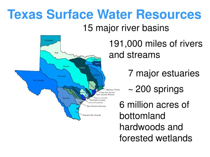 Texas Surface Water Resources