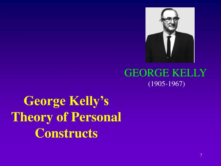 George Kelly's Theory of