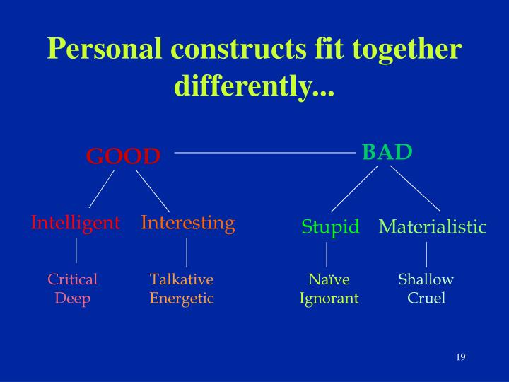 Personal constructs fit together differently...