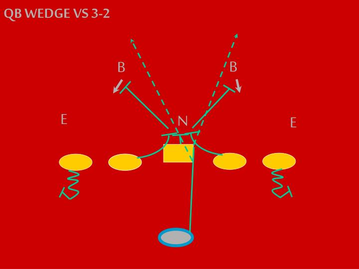 QB WEDGE VS 3-2