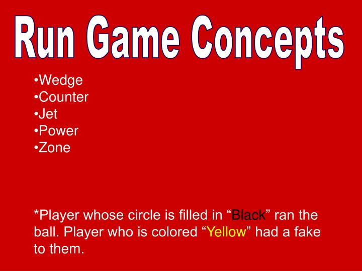 Run Game Concepts
