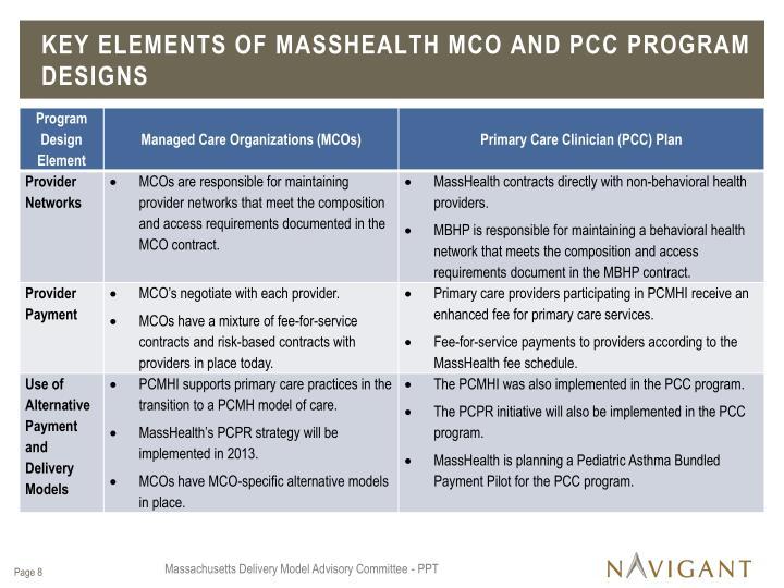 Key Elements of MassHealth MCO and PCC Program