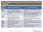 key elements of masshealth mco and pcc program designs1