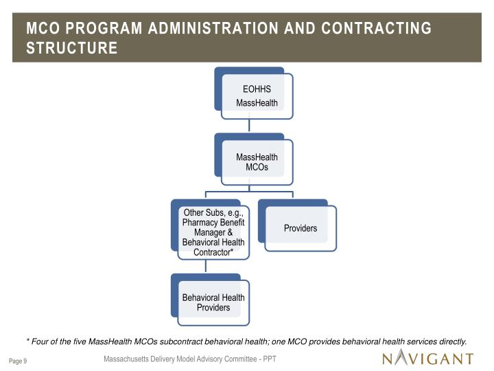 MCO Program Administration and Contracting