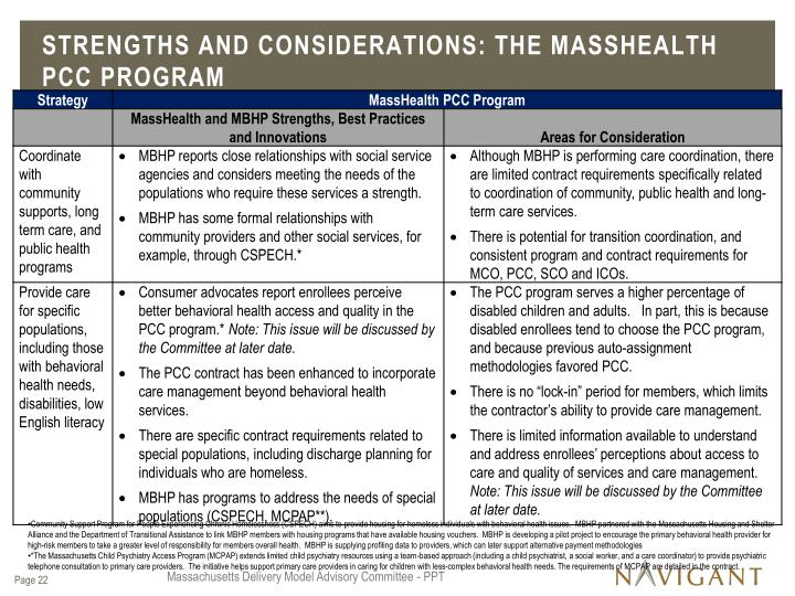 Strengths and Considerations: The MassHealth PCC program
