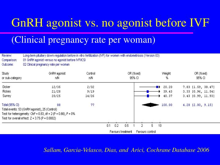 GnRH agonist vs. no agonist before IVF
