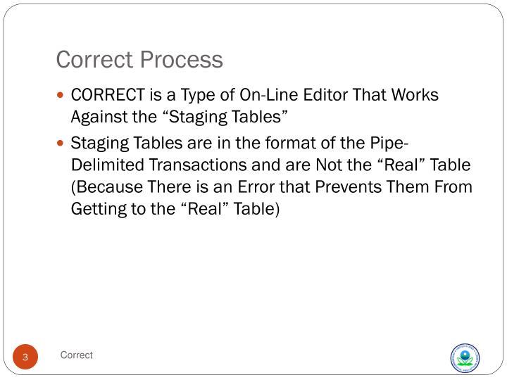 Correct Process