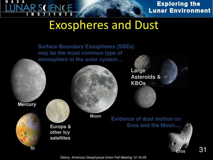 Exospheres and Dust
