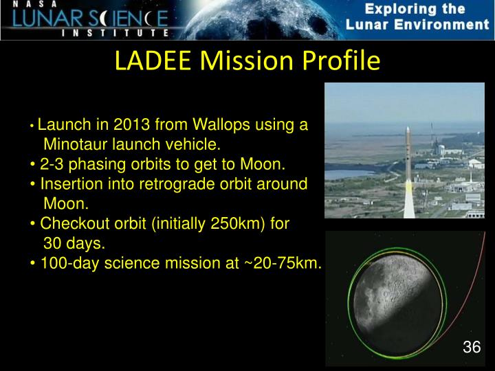 LADEE Mission Profile