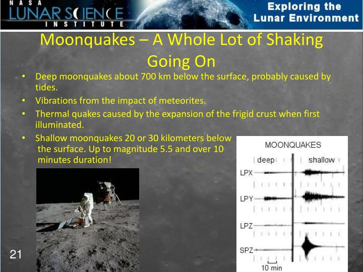 Moonquakes – A Whole Lot of Shaking Going On