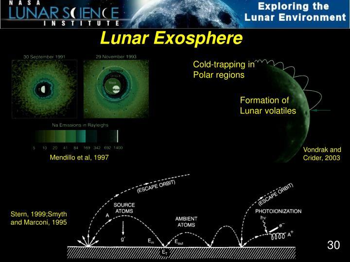 Lunar Exosphere