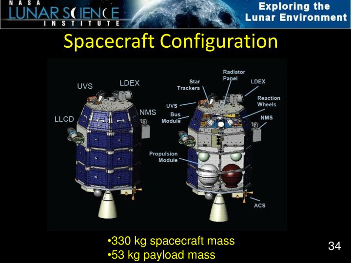 Spacecraft Configuration