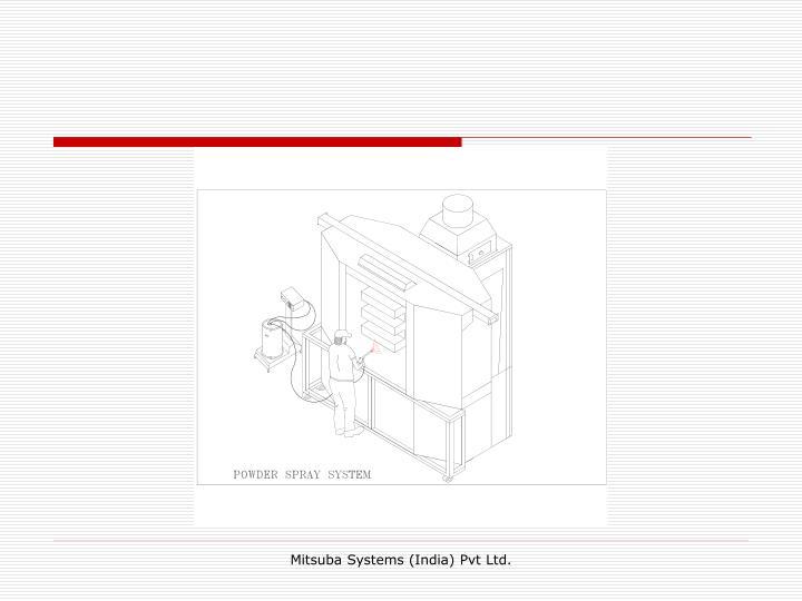 Mitsuba Systems (India) Pvt Ltd.