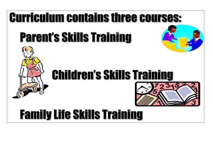 Curriculum contains three courses: