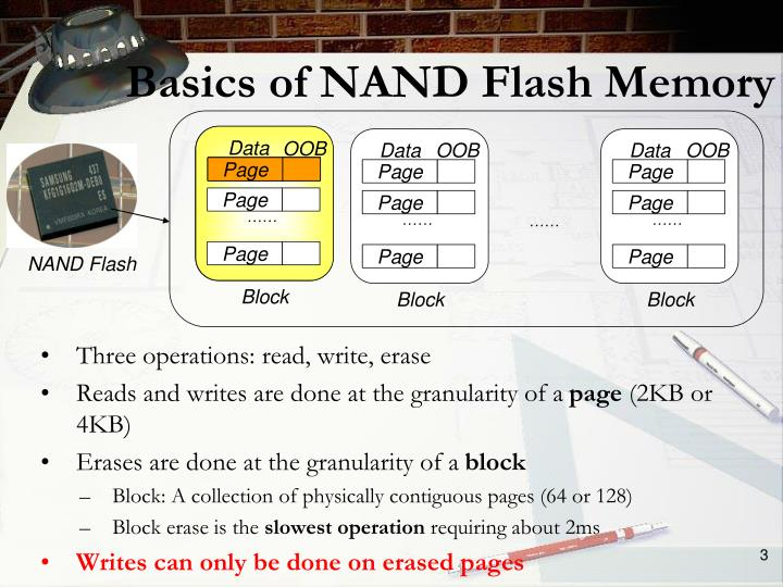 Basics of nand flash memory