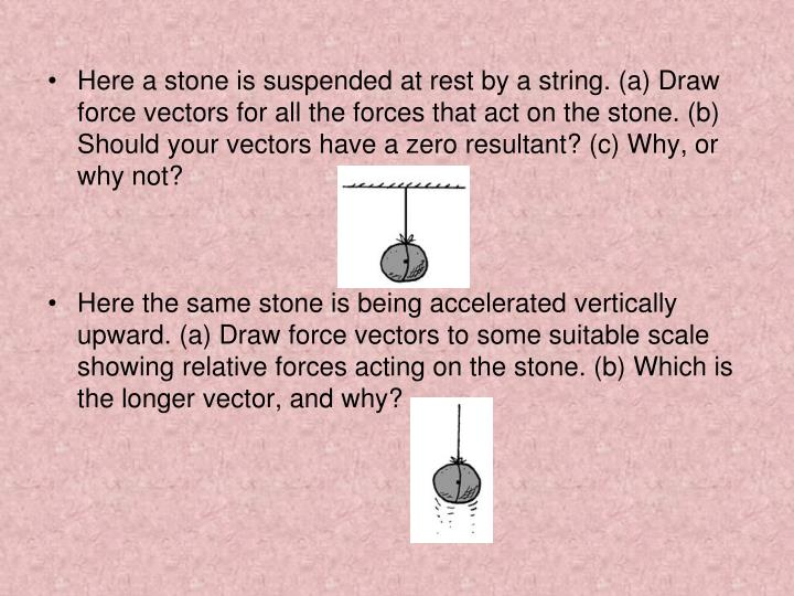 Here a stone is suspended at rest by a string. (a) Draw force vectors for all the forces that act on the stone. (b) Should your vectors have a zero resultant? (c) Why, or why not?