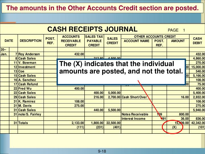The amounts in the Other Accounts Credit section are posted.