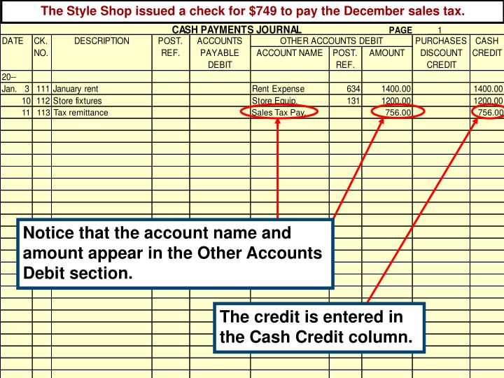 The Style Shop issued a check for $749 to pay the December sales tax.