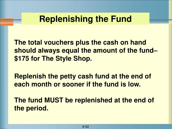 Replenishing the Fund