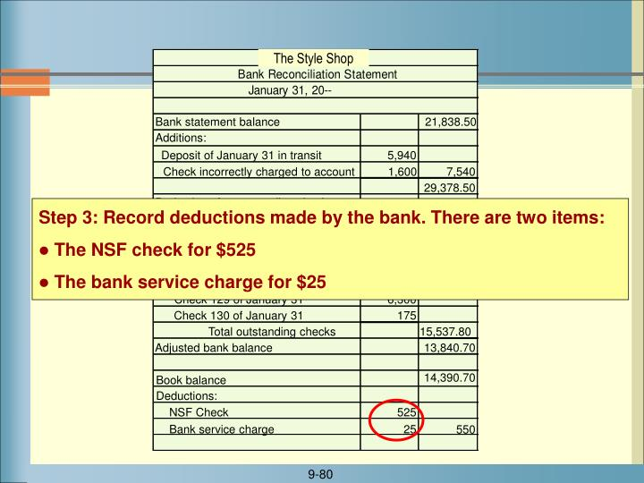 Deductions for outstanding checks: