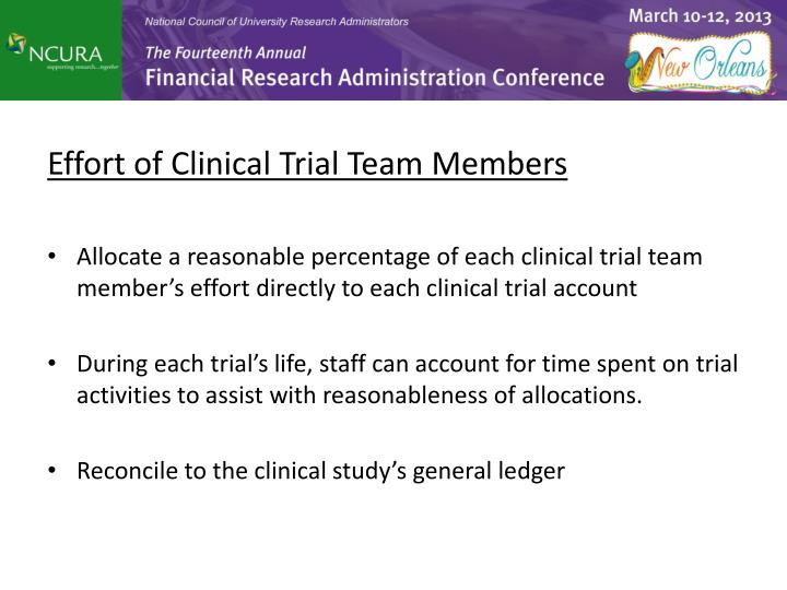 Effort of Clinical Trial Team Members