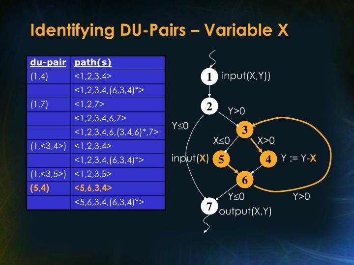 Identifying DU-Pairs – Variable X