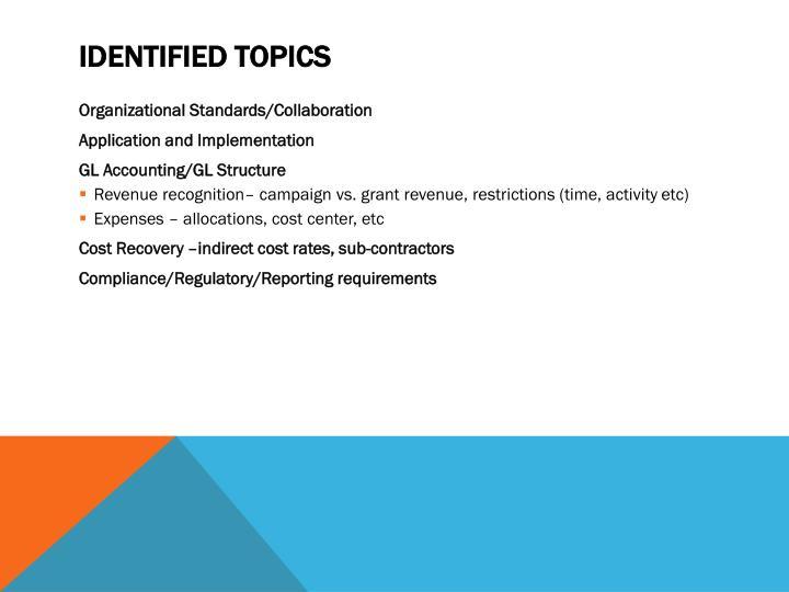 Identified topics