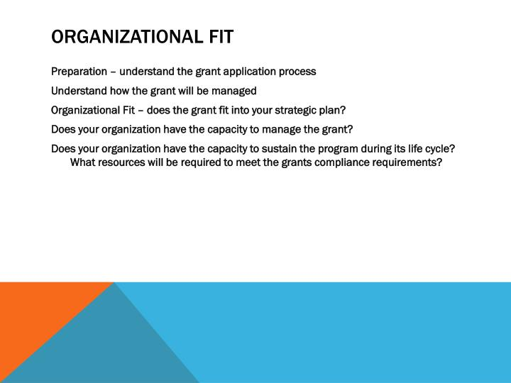 Organizational Fit