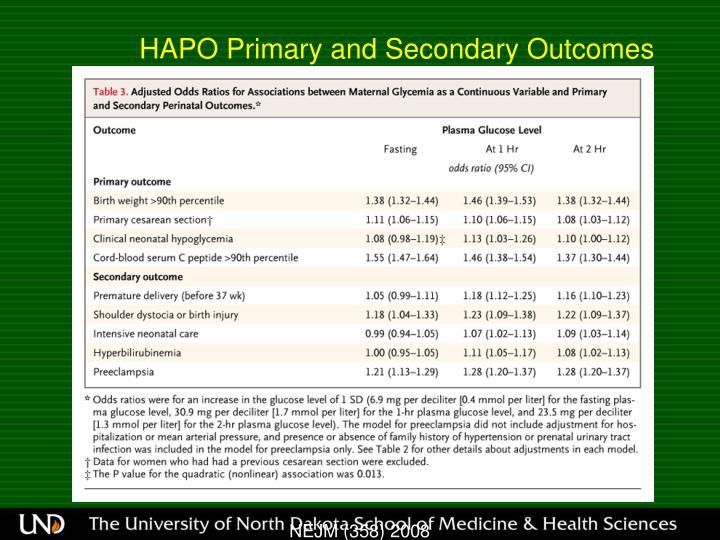 HAPO Primary and Secondary Outcomes
