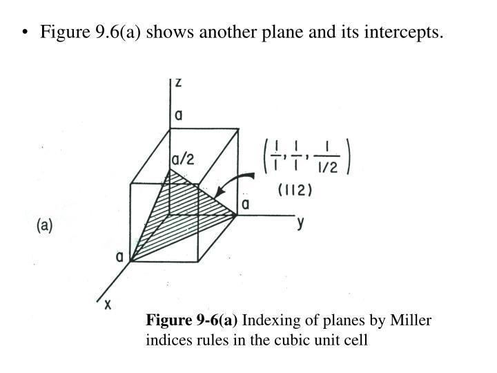 Figure 9.6(a)