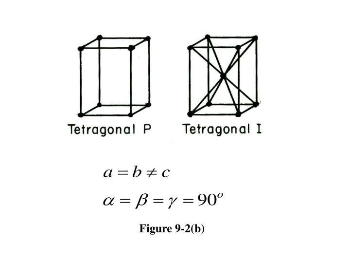 Figure 9-2(b)