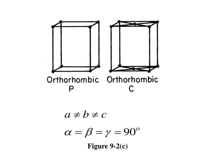 Figure 9-2(c)