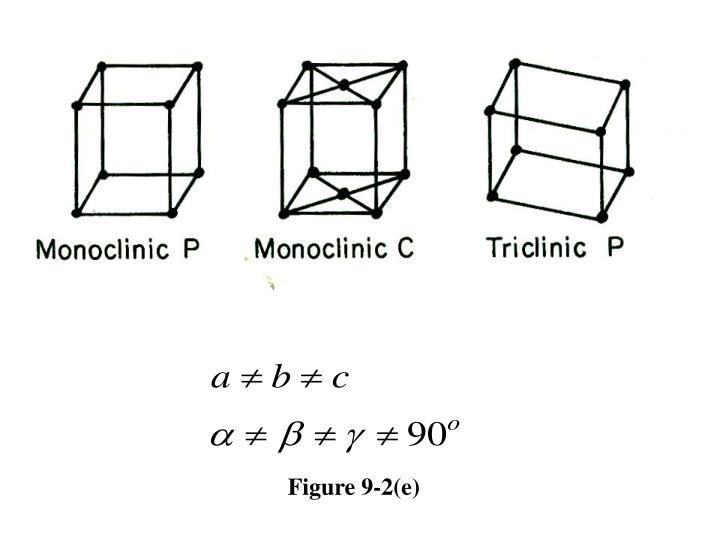 Figure 9-2(e)