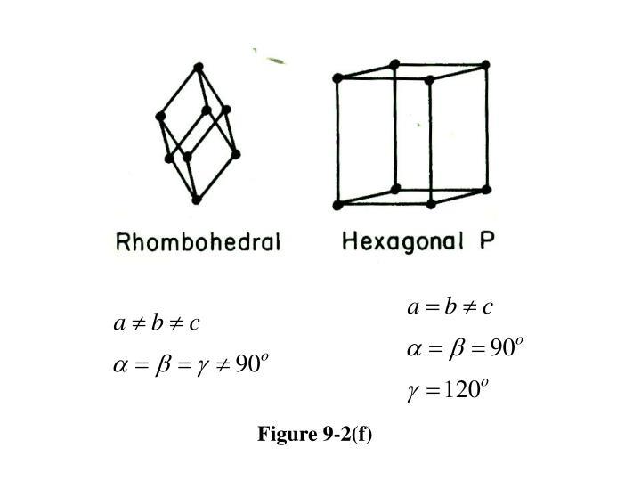 Figure 9-2(f)