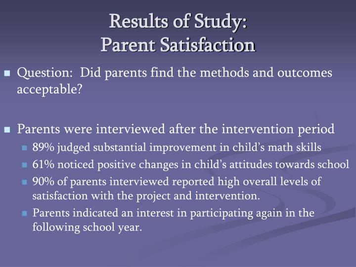 Results of Study: