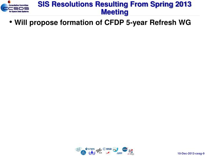 SIS Resolutions Resulting From Spring 2013 Meeting