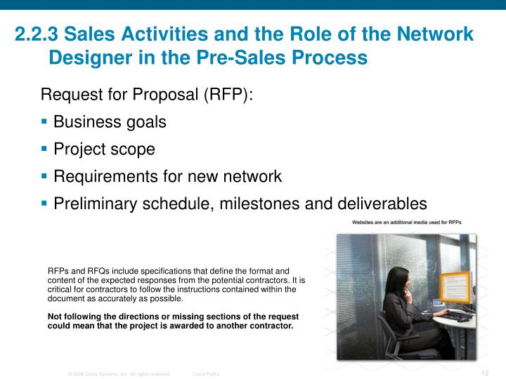 2.2.3 Sales Activities and the Role of the Network Designer in the Pre-Sales Process