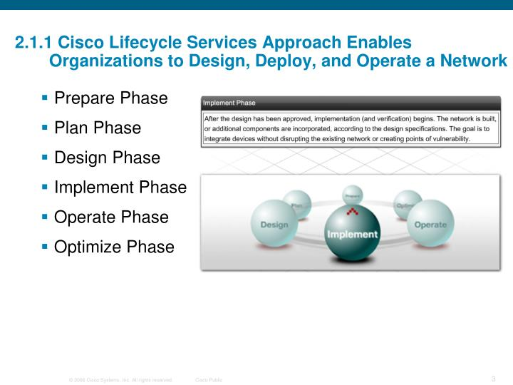2.1.1 Cisco Lifecycle Services Approach Enables Organizations to Design, Deploy, and Operate a Network