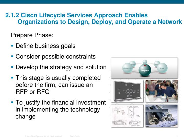 2.1.2 Cisco Lifecycle Services Approach Enables Organizations to Design, Deploy, and Operate a Network