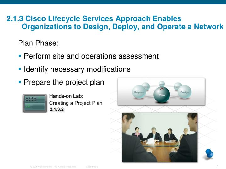 2.1.3 Cisco Lifecycle Services Approach Enables Organizations to Design, Deploy, and Operate a Network