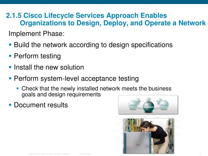 2.1.5 Cisco Lifecycle Services Approach Enables Organizations to Design, Deploy, and Operate a Network