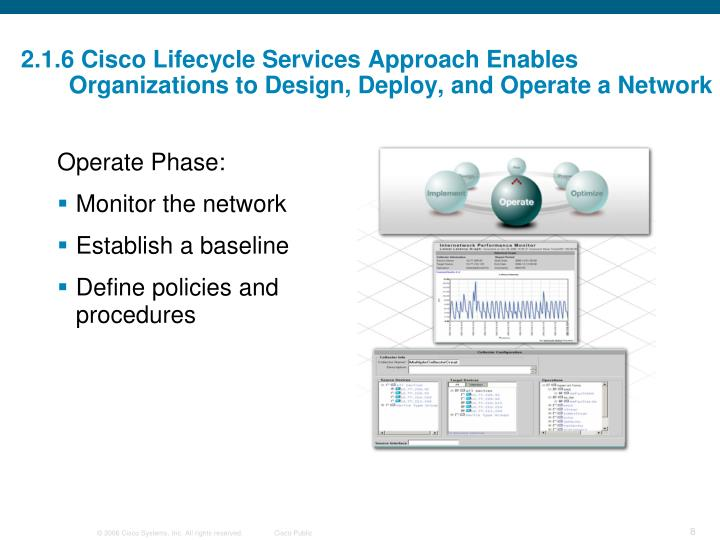 2.1.6 Cisco Lifecycle Services Approach Enables Organizations to Design, Deploy, and Operate a Network