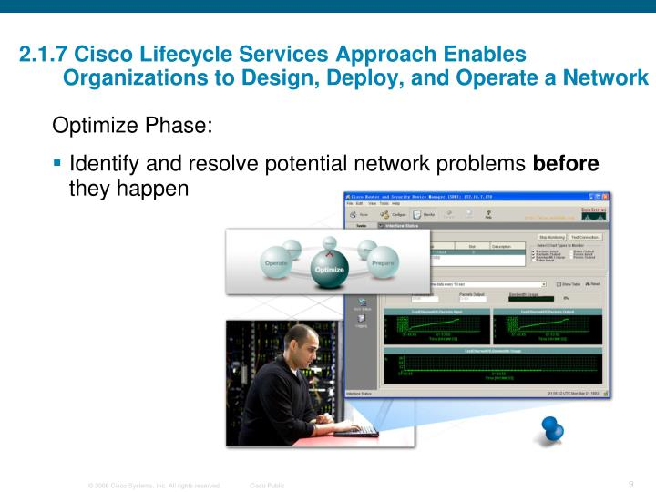 2.1.7 Cisco Lifecycle Services Approach Enables Organizations to Design, Deploy, and Operate a Network