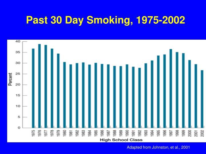 Past 30 Day Smoking, 1975-2002